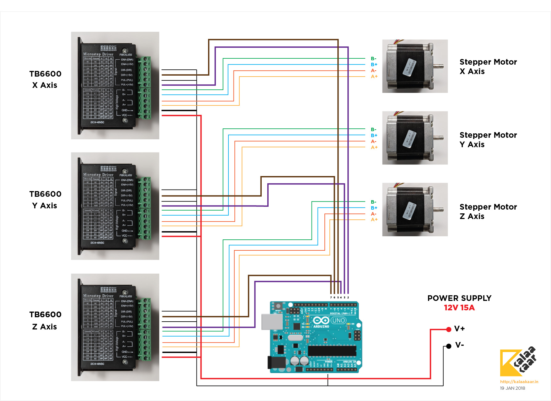 Wiring Diagram For Computer Power Supply Guide And Troubleshooting Atx Schematic Cnc Controller With Arduino Tb6600 Grbl Kalaakaar Makerspace Pin